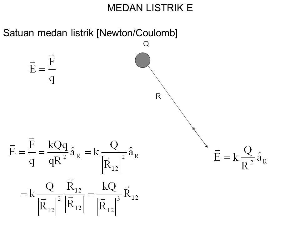 Satuan medan listrik [Newton/Coulomb]